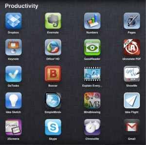 Certain Apps Will Allow You To Set Your Productivity In Motion