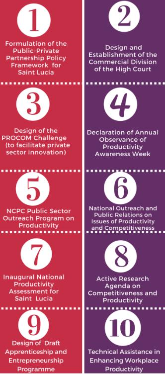 NCPC Achievements