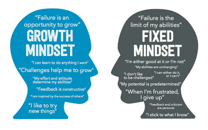 growth-mindset-image